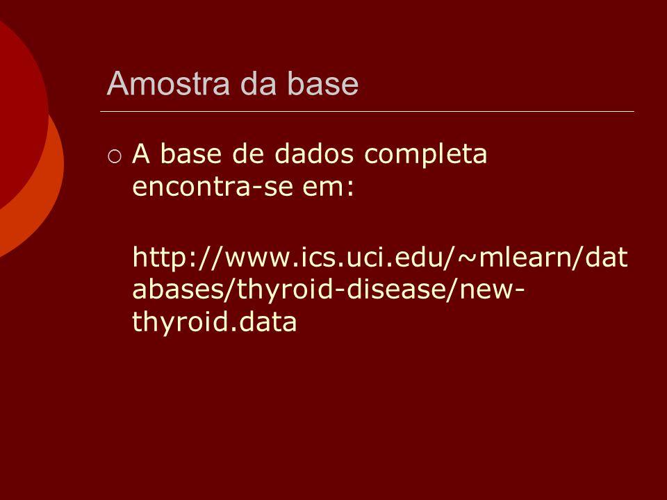 Amostra da base  A base de dados completa encontra-se em: http://www.ics.uci.edu/~mlearn/dat abases/thyroid-disease/new- thyroid.data
