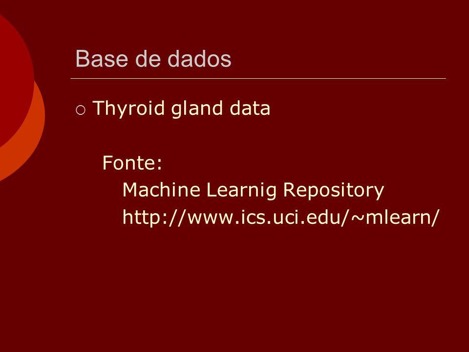 Base de dados  Thyroid gland data Fonte: Machine Learnig Repository http://www.ics.uci.edu/~mlearn/