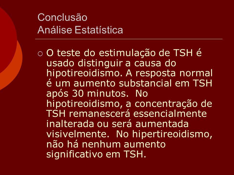 Conclusão Análise Estatística  O teste do estimulação de TSH é usado distinguir a causa do hipotireoidismo. A resposta normal é um aumento substancia