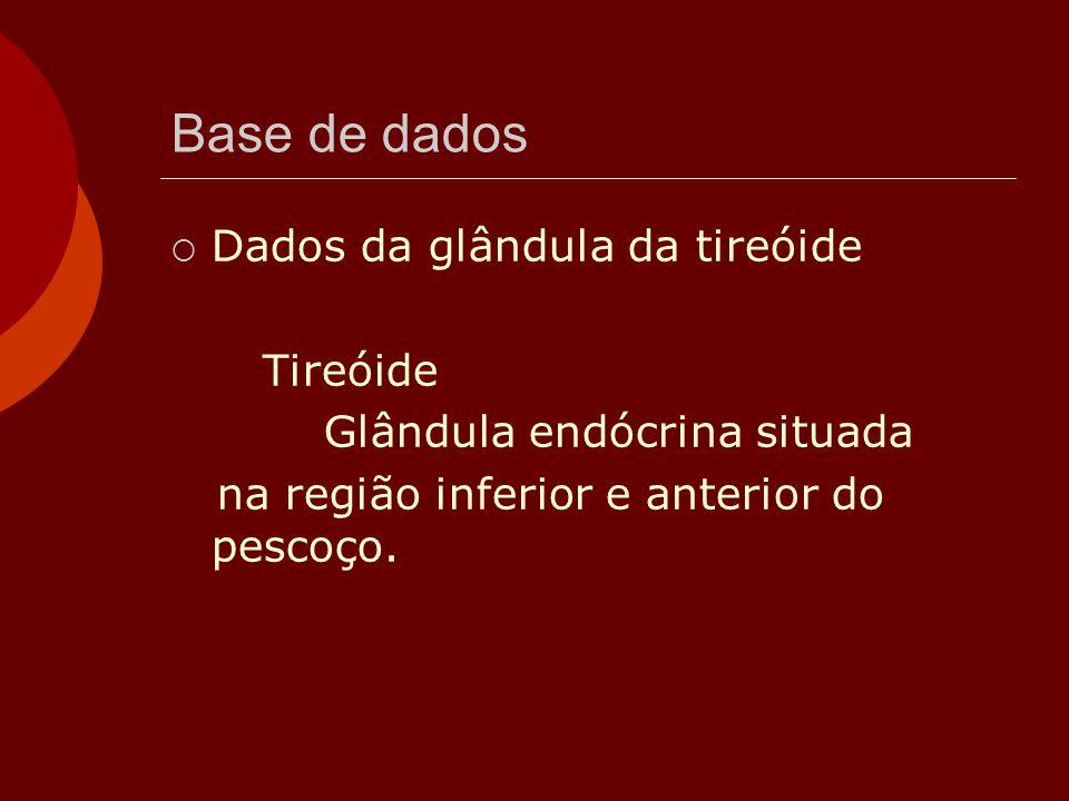 Histórico da base  Cinco laboratórios foram usados para tentar predizer se a tireóide de um paciente está predisposta ao hipotireoidismo, ao hipertireoidismo ou ao eutireoidismo.