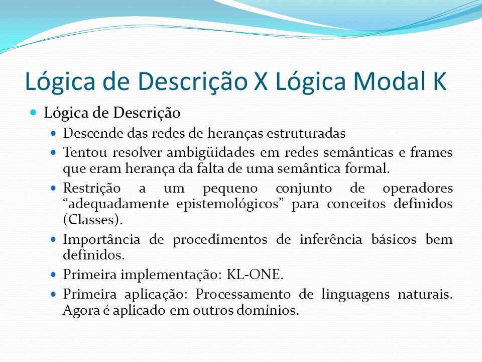 Lógica de Descrição X Lógica Modal K Lógica de Descrição Descende das redes de heranças estruturadas Tentou resolver ambigüidades em redes semânticas e frames que eram herança da falta de uma semântica formal.