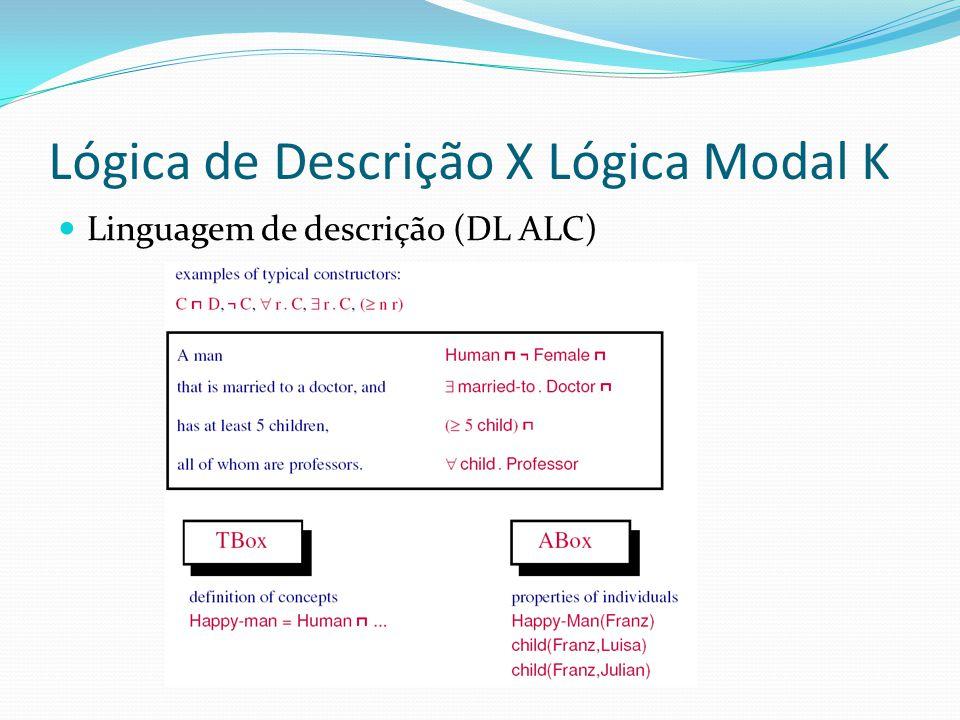Lógica de Descrição X Lógica Modal K Linguagem de descrição (DL ALC)