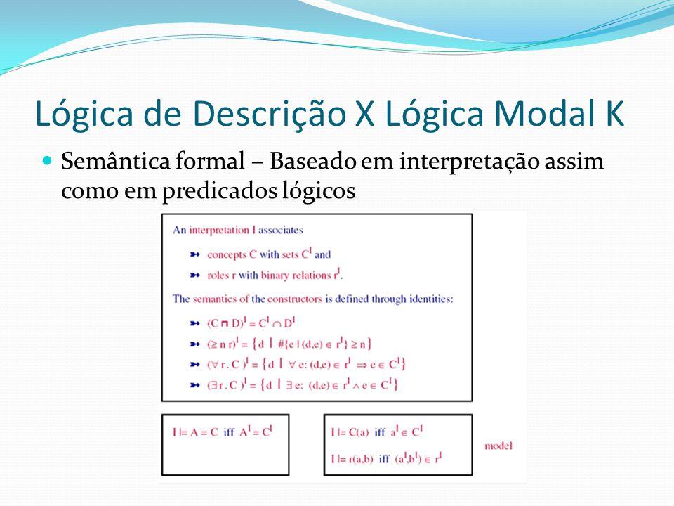 Lógica de Descrição X Lógica Modal K Semântica formal – Baseado em interpretação assim como em predicados lógicos