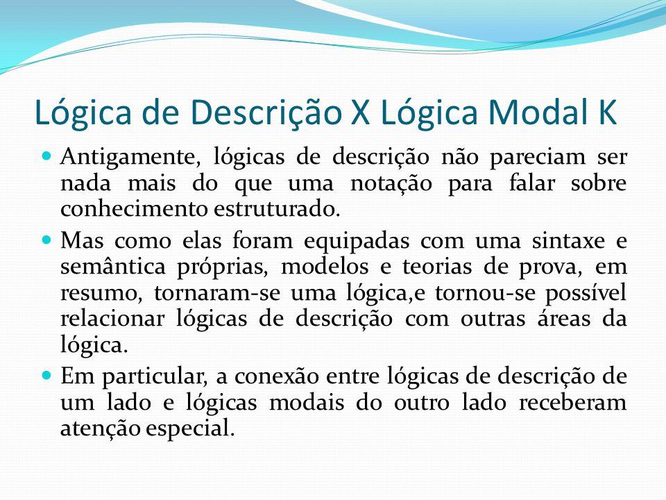 Lógica de Descrição X Lógica Modal K Antigamente, lógicas de descrição não pareciam ser nada mais do que uma notação para falar sobre conhecimento estruturado.