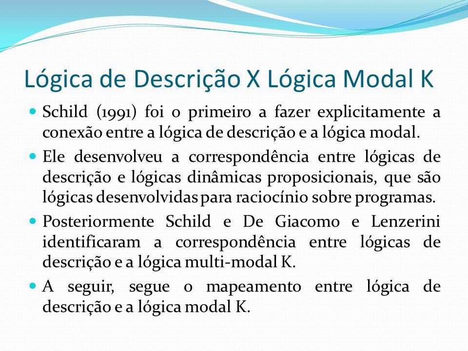 Lógica de Descrição X Lógica Modal K Schild (1991) foi o primeiro a fazer explicitamente a conexão entre a lógica de descrição e a lógica modal.