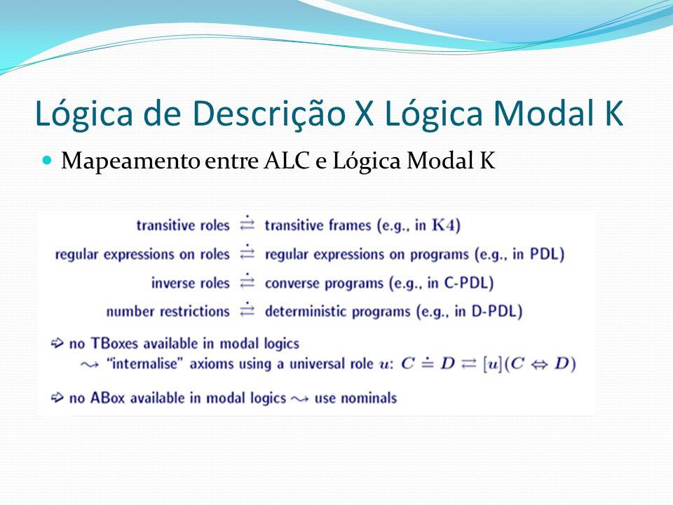 Lógica de Descrição X Lógica Modal K Mapeamento entre ALC e Lógica Modal K