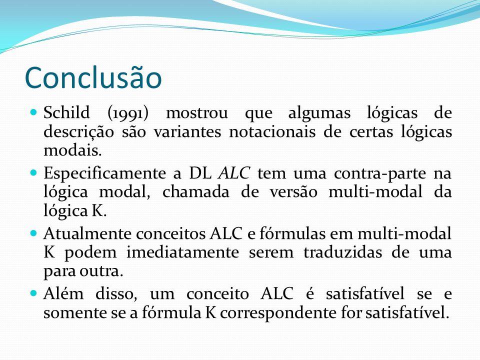 Conclusão Schild (1991) mostrou que algumas lógicas de descrição são variantes notacionais de certas lógicas modais.