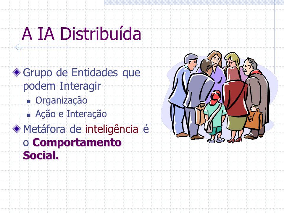 A IA Distribuída Grupo de Entidades que podem Interagir Organização Ação e Interação Comportamento Social. Metáfora de inteligência é o Comportamento