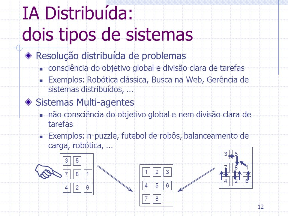 12 1 53 4 8 6 7 2 1 5 3 4 8 6 7 2  1 53 4 8 6 7 2 IA Distribuída: dois tipos de sistemas Resolução distribuída de problemas consciência do objetivo global e divisão clara de tarefas Exemplos: Robótica clássica, Busca na Web, Gerência de sistemas distribuídos,...