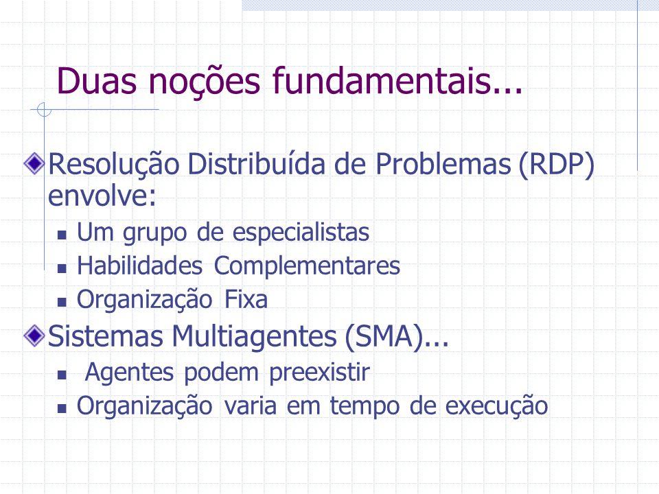 Duas noções fundamentais... Resolução Distribuída de Problemas (RDP) envolve: Um grupo de especialistas Habilidades Complementares Organização Fixa Si