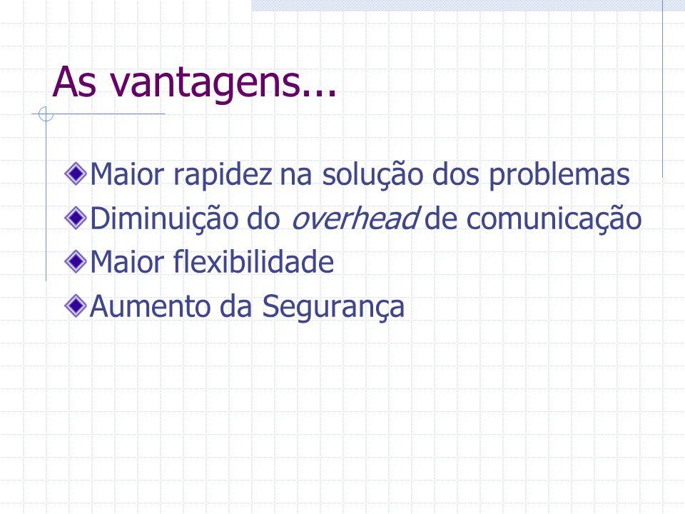 As vantagens... Maior rapidez na solução dos problemas Diminuição do overhead de comunicação Maior flexibilidade Aumento da Segurança