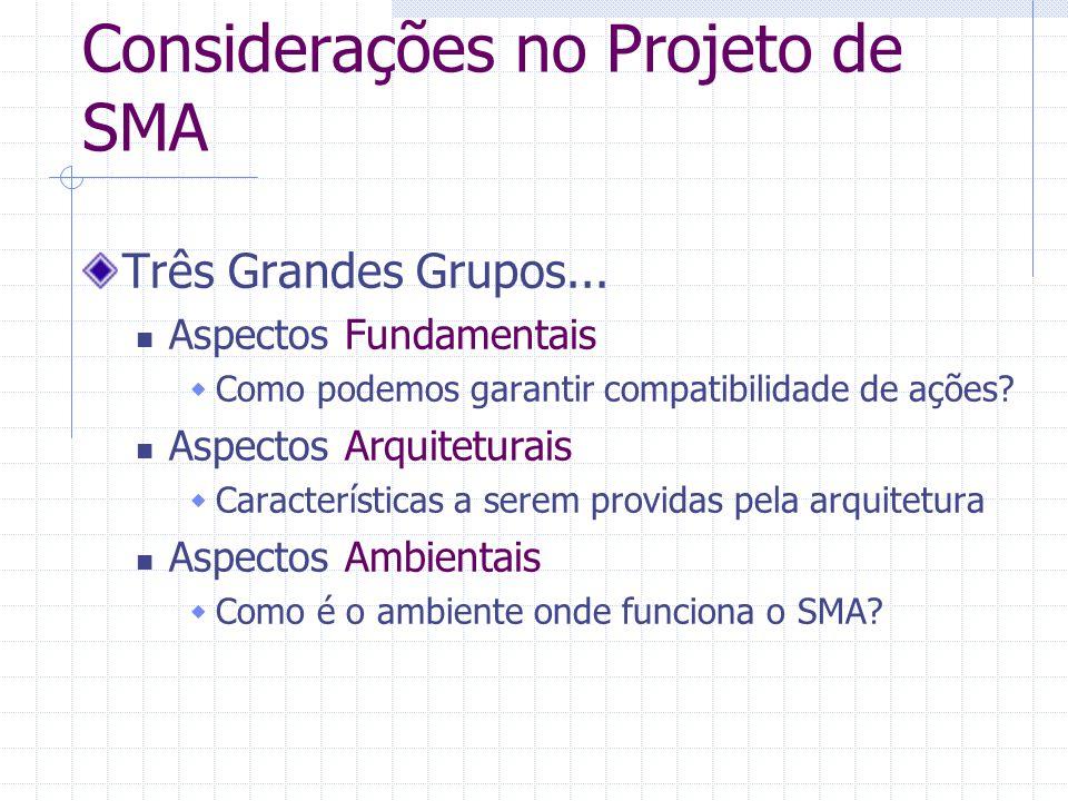 Considerações no Projeto de SMA Três Grandes Grupos... Aspectos Fundamentais  Como podemos garantir compatibilidade de ações? Aspectos Arquiteturais