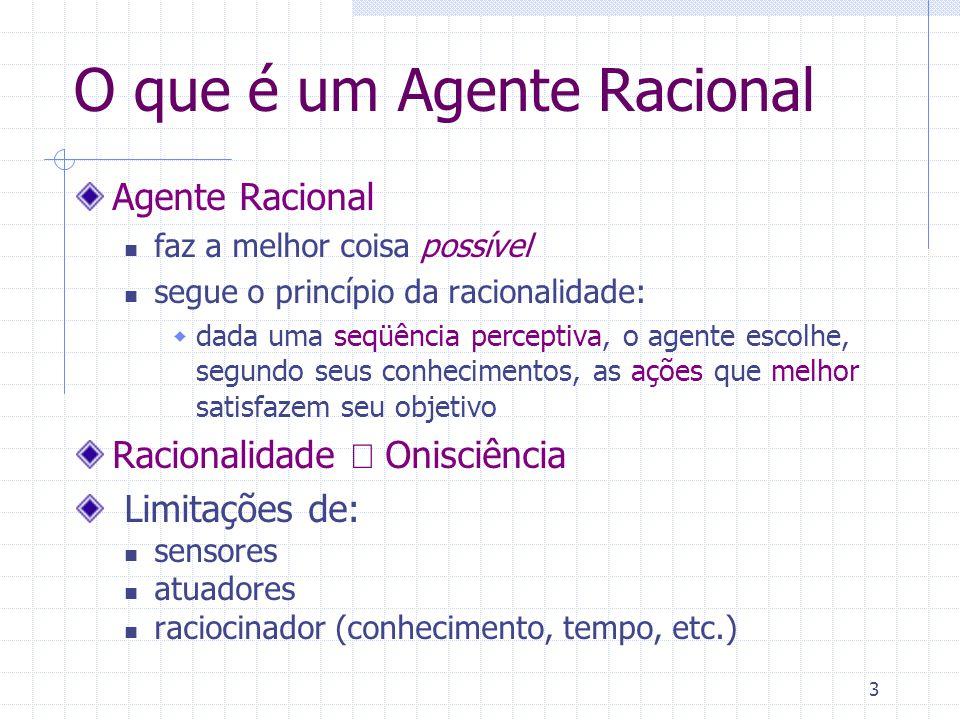 3 O que é um Agente Racional Agente Racional faz a melhor coisa possível segue o princípio da racionalidade:  dada uma seqüência perceptiva, o agente