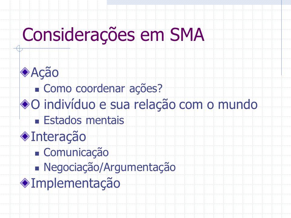 Considerações em SMA Ação Como coordenar ações? O indivíduo e sua relação com o mundo Estados mentais Interação Comunicação Negociação/Argumentação Im