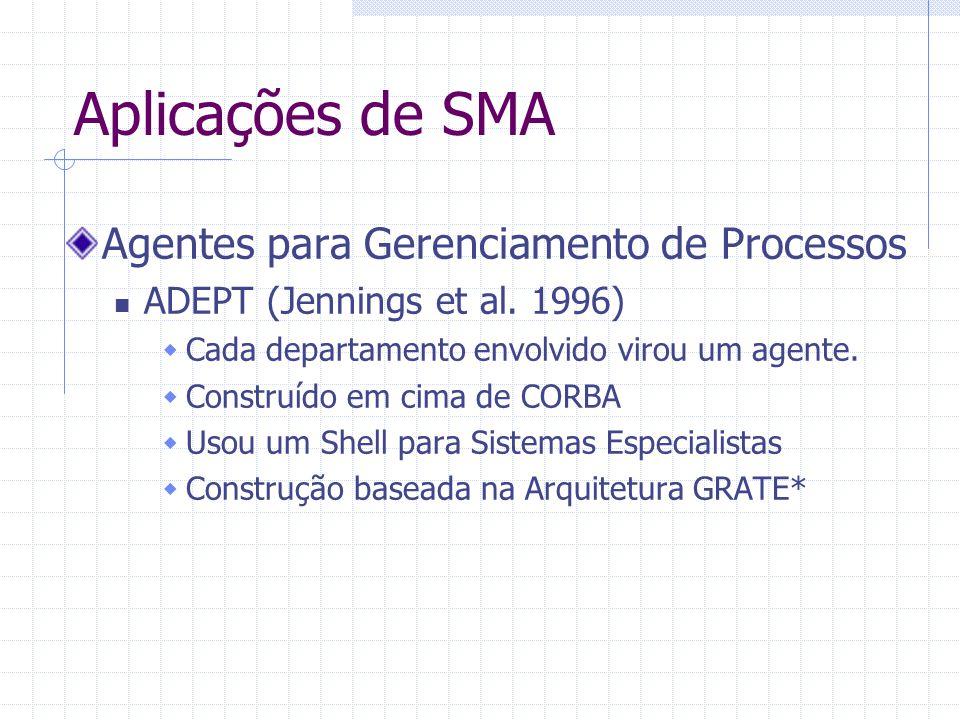 Aplicações de SMA Agentes para Gerenciamento de Processos ADEPT (Jennings et al. 1996)  Cada departamento envolvido virou um agente.  Construído em