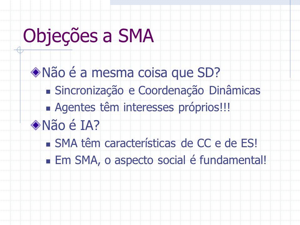 Objeções a SMA Não é a mesma coisa que SD? Sincronização e Coordenação Dinâmicas Agentes têm interesses próprios!!! Não é IA? SMA têm características