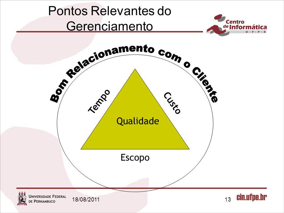 18/08/201113 Pontos Relevantes do Gerenciamento Tempo Custo Escopo Qualidade