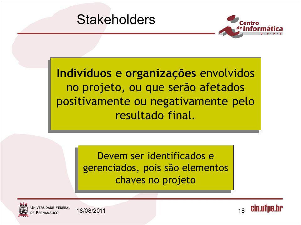 18/08/201118 Stakeholders Indivíduos e organizações envolvidos no projeto, ou que serão afetados positivamente ou negativamente pelo resultado final.