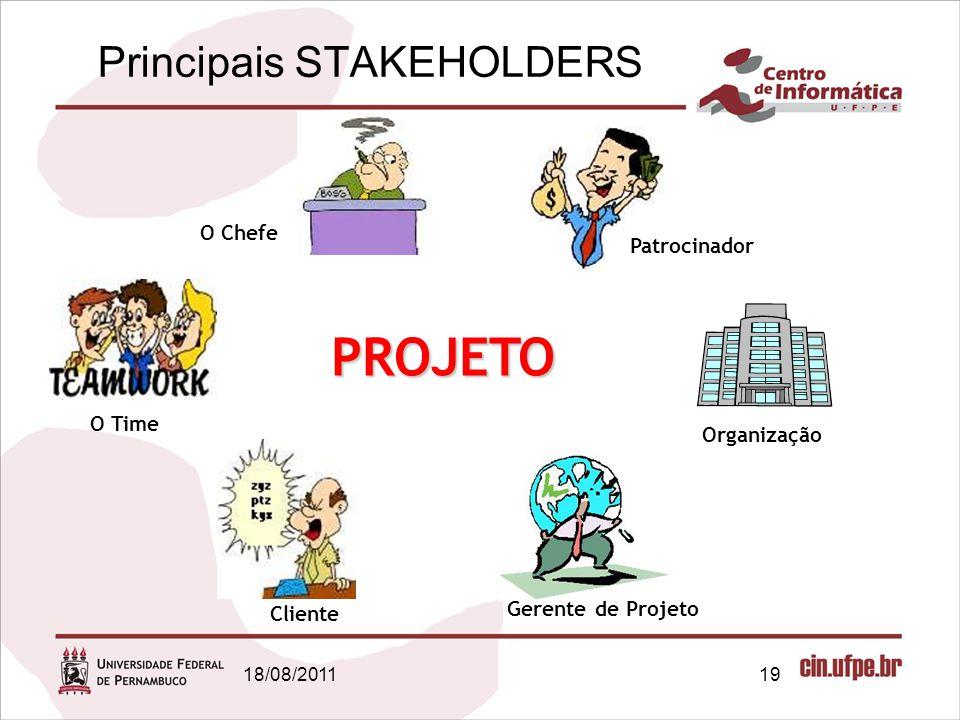 18/08/201119 Principais STAKEHOLDERS PROJETO Cliente Gerente de Projeto Organização Patrocinador O Chefe O Time
