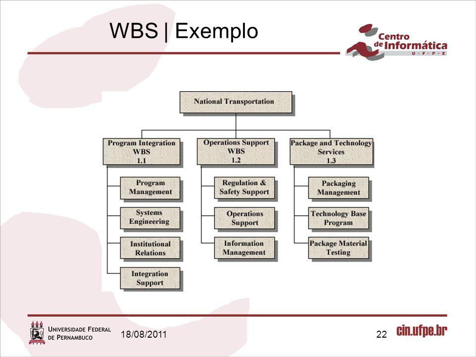 18/08/201122 WBS   Exemplo
