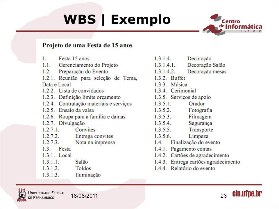 18/08/201123 WBS   Exemplo