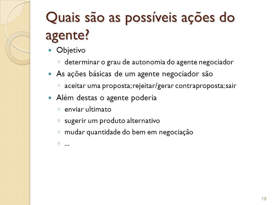Quais são as possíveis ações do agente? Objetivo ◦ determinar o grau de autonomia do agente negociador As ações básicas de um agente negociador são ◦