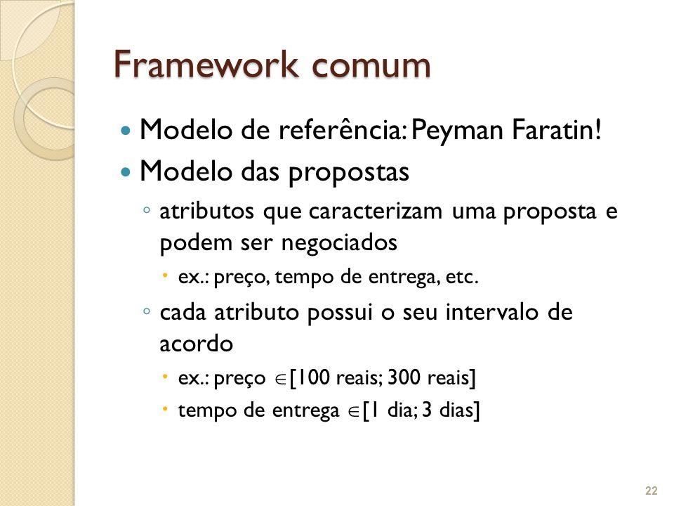 Framework comum Modelo de referência: Peyman Faratin! Modelo das propostas ◦ atributos que caracterizam uma proposta e podem ser negociados  ex.: pre