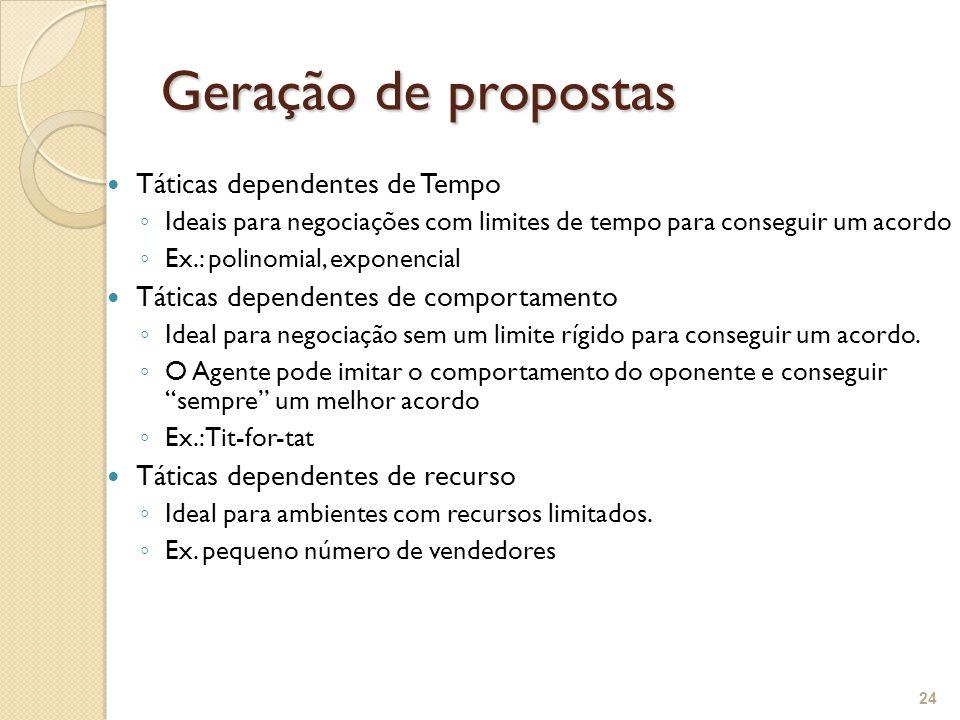 Geração de propostas Táticas dependentes de Tempo ◦ Ideais para negociações com limites de tempo para conseguir um acordo ◦ Ex.: polinomial, exponenci