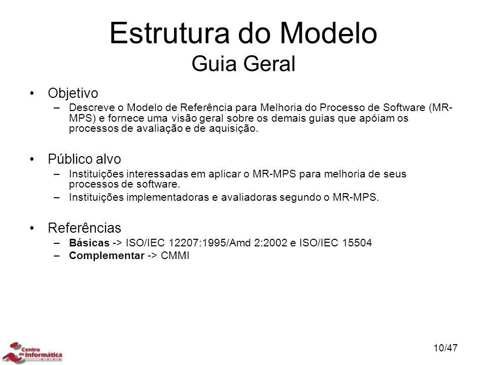 Estrutura do Modelo Guia Geral Objetivo –Descreve o Modelo de Referência para Melhoria do Processo de Software (MR- MPS) e fornece uma visão geral sob