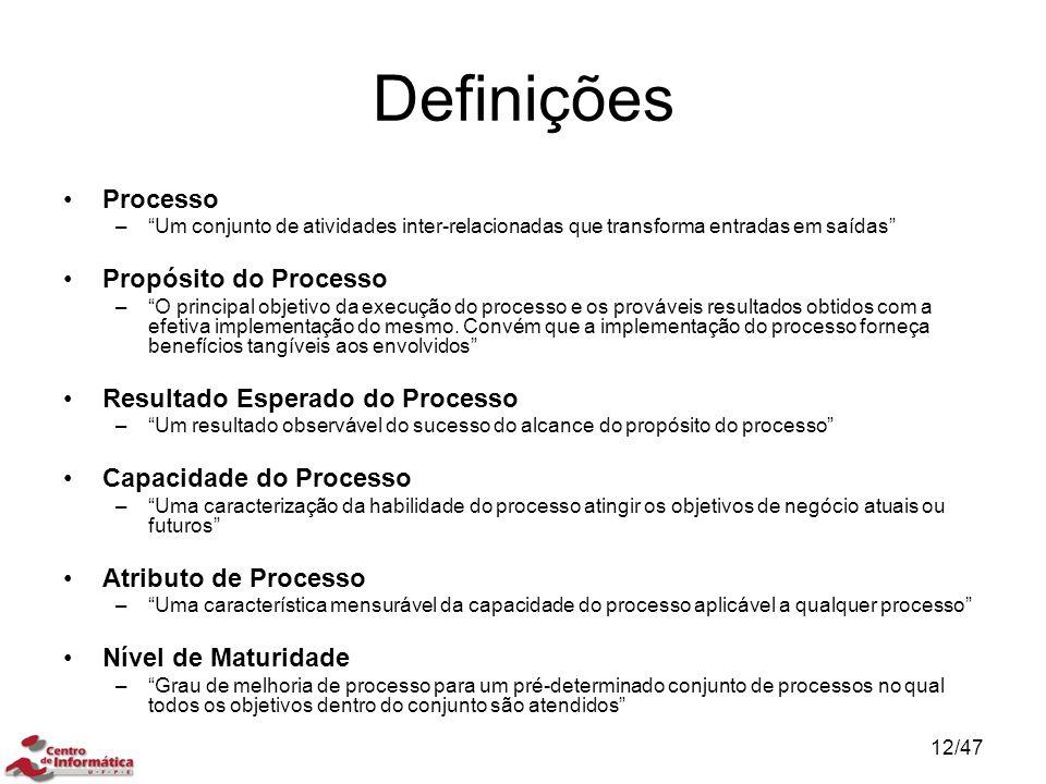 """Definições Processo –""""Um conjunto de atividades inter-relacionadas que transforma entradas em saídas"""" Propósito do Processo –""""O principal objetivo da"""
