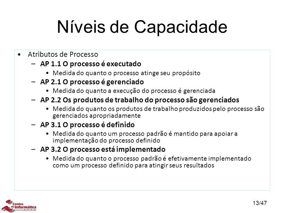 Níveis de Capacidade Atributos de Processo –AP 1.1 O processo é executado Medida do quanto o processo atinge seu propósito –AP 2.1 O processo é gerenc