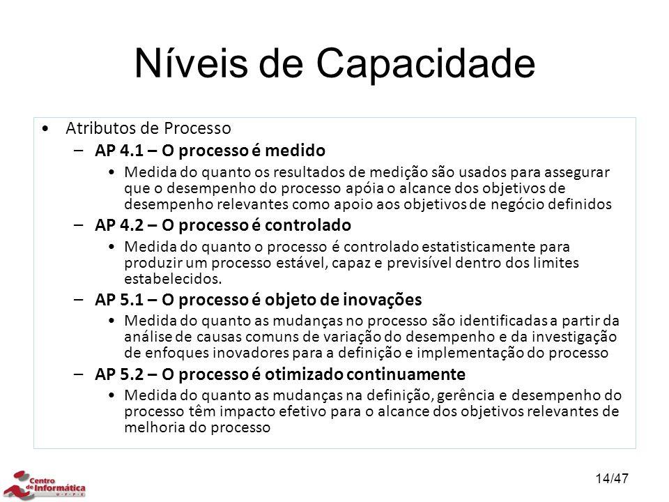 Níveis de Capacidade Atributos de Processo –AP 4.1 – O processo é medido Medida do quanto os resultados de medição são usados para assegurar que o des