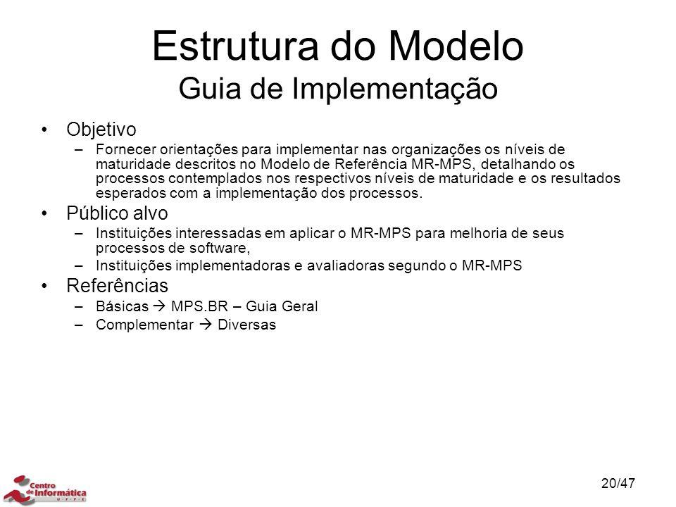 Estrutura do Modelo Guia de Implementação Objetivo –Fornecer orientações para implementar nas organizações os níveis de maturidade descritos no Modelo