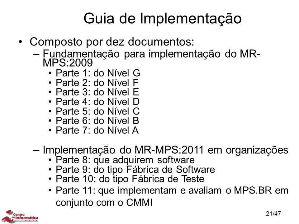 Guia de Implementação Composto por dez documentos: –Fundamentação para implementação do MR- MPS:2009 Parte 1: do Nível G Parte 2: do Nível F Parte 3: