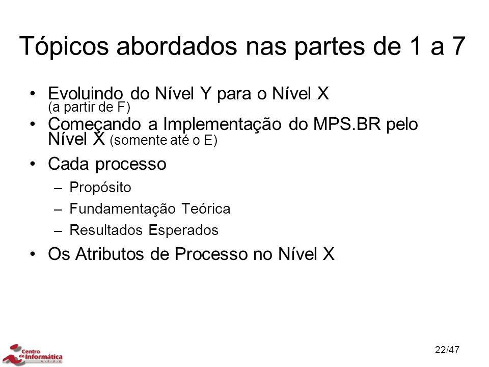 Tópicos abordados nas partes de 1 a 7 Evoluindo do Nível Y para o Nível X (a partir de F) Começando a Implementação do MPS.BR pelo Nível X (somente at