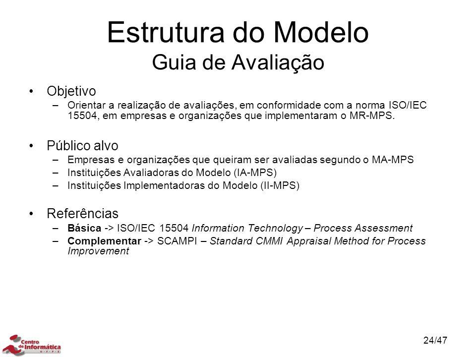 Estrutura do Modelo Guia de Avaliação Objetivo –Orientar a realização de avaliações, em conformidade com a norma ISO/IEC 15504, em empresas e organiza