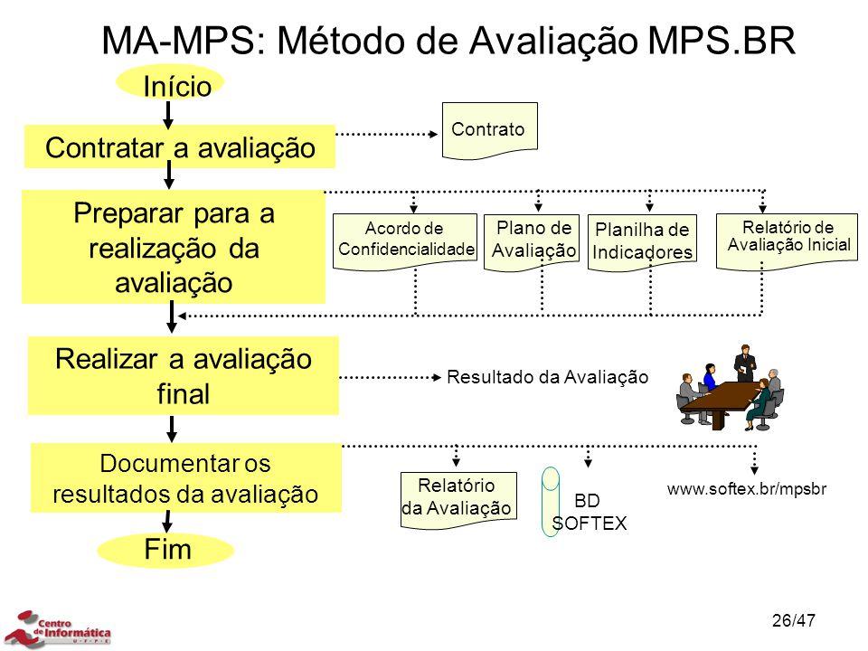 MA-MPS: Método de Avaliação MPS.BR Preparar para a realização da avaliação Realizar a avaliação final Contratar a avaliação Início Fim Plano de Avalia