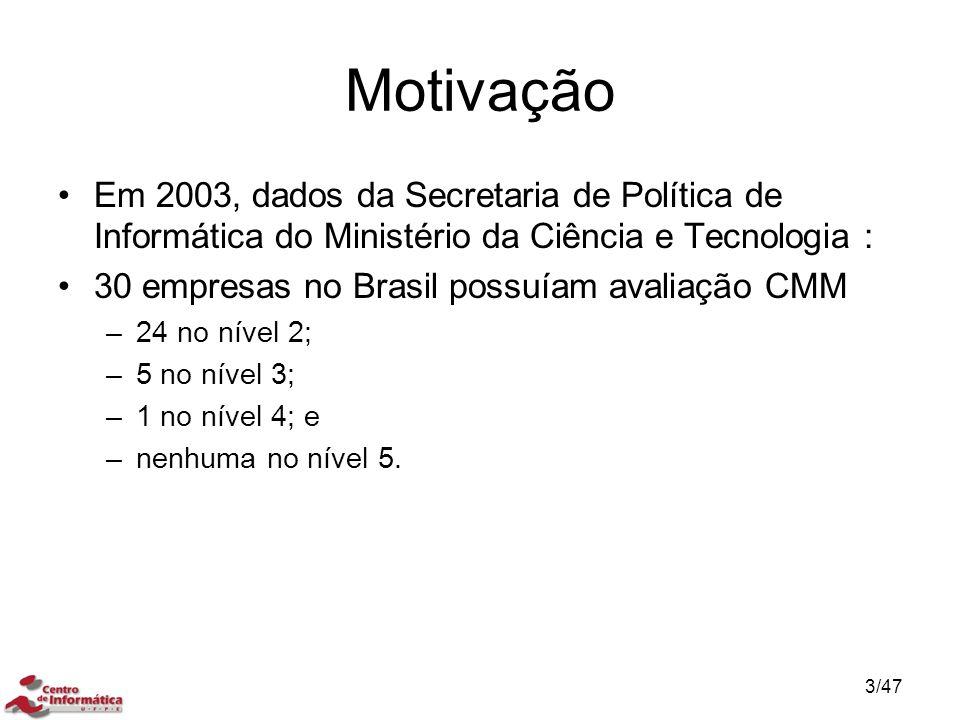 Motivação Em 2003, dados da Secretaria de Política de Informática do Ministério da Ciência e Tecnologia : 30 empresas no Brasil possuíam avaliação CMM