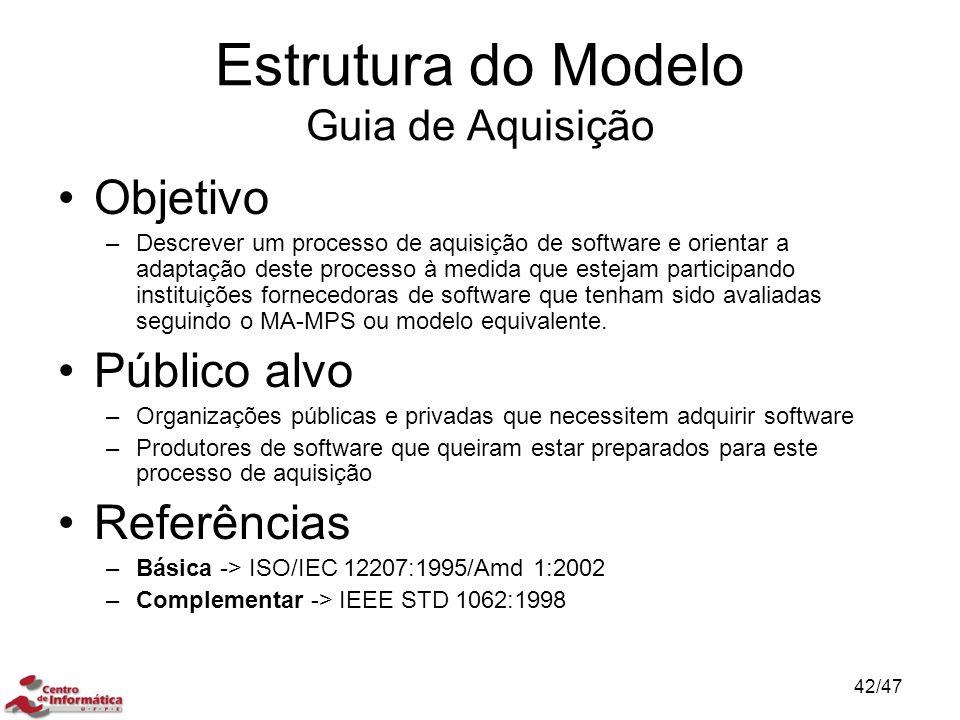 Estrutura do Modelo Guia de Aquisição Objetivo –Descrever um processo de aquisição de software e orientar a adaptação deste processo à medida que este