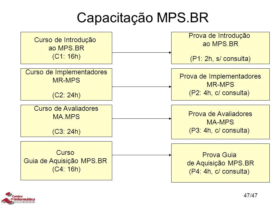 Capacitação MPS.BR Curso de Introdução ao MPS.BR (C1: 16h) Prova de Introdução ao MPS.BR (P1: 2h, s/ consulta) Curso de Implementadores MR-MPS (C2: 24h) Prova de Implementadores MR-MPS (P2: 4h, c/ consulta) Curso de Avaliadores MA.MPS (C3: 24h) Prova de Avaliadores MA-MPS (P3: 4h, c/ consulta) Curso Guia de Aquisição MPS.BR (C4: 16h) Prova Guia de Aquisição MPS.BR (P4: 4h, c/ consulta) 47/47