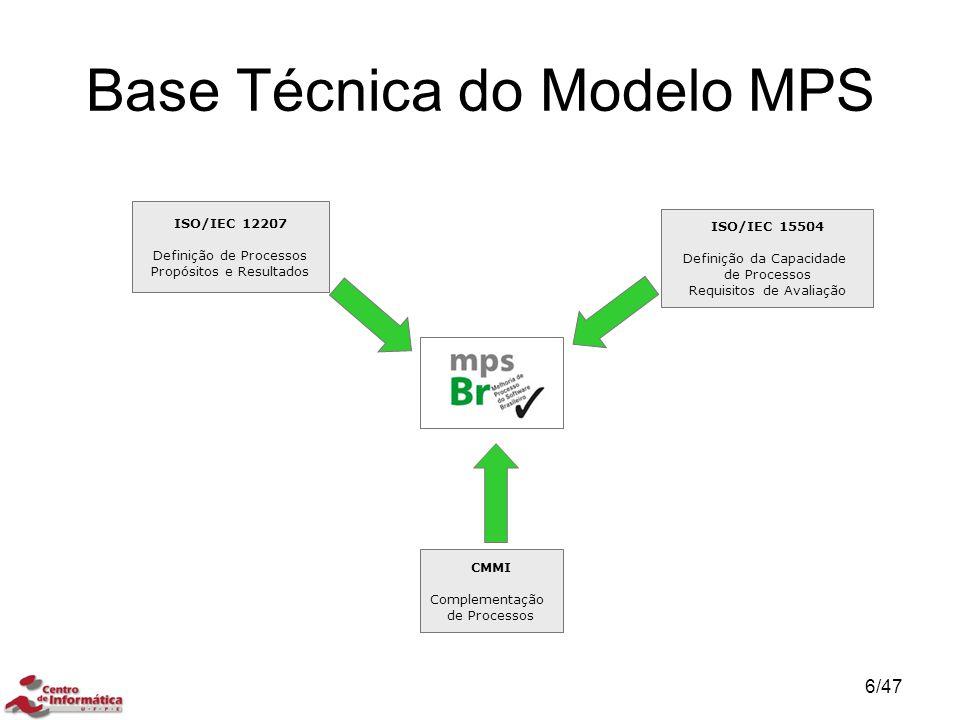 Base Técnica do Modelo MPS ISO/IEC 12207 Definição de Processos Propósitos e Resultados ISO/IEC 15504 Definição da Capacidade de Processos Requisitos