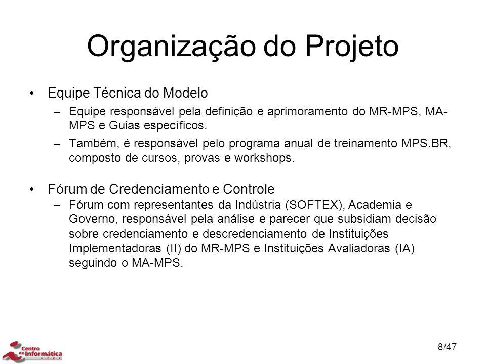 Organização do Projeto Equipe Técnica do Modelo –Equipe responsável pela definição e aprimoramento do MR-MPS, MA- MPS e Guias específicos. –Também, é