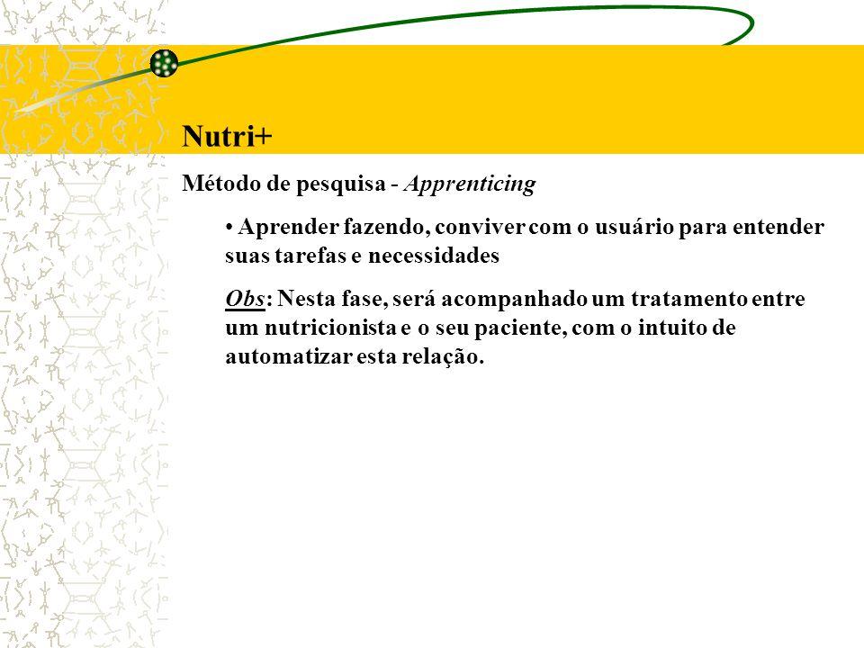 Nutri+ Método de pesquisa - Apprenticing Aprender fazendo, conviver com o usuário para entender suas tarefas e necessidades Obs: Nesta fase, será acom