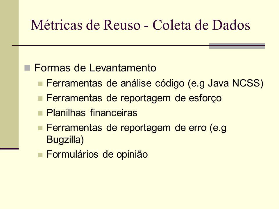 Métricas de Reuso - Coleta de Dados Formas de Levantamento Ferramentas de análise código (e.g Java NCSS) Ferramentas de reportagem de esforço Planilhas financeiras Ferramentas de reportagem de erro (e.g Bugzilla) Formulários de opinião
