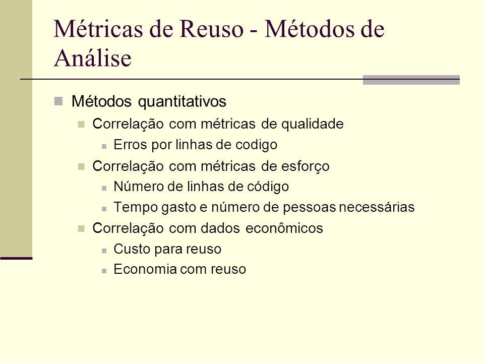 Métricas de Reuso - Métodos de Análise Métodos quantitativos Correlação com métricas de qualidade Erros por linhas de codigo Correlação com métricas de esforço Número de linhas de código Tempo gasto e número de pessoas necessárias Correlação com dados econômicos Custo para reuso Economia com reuso