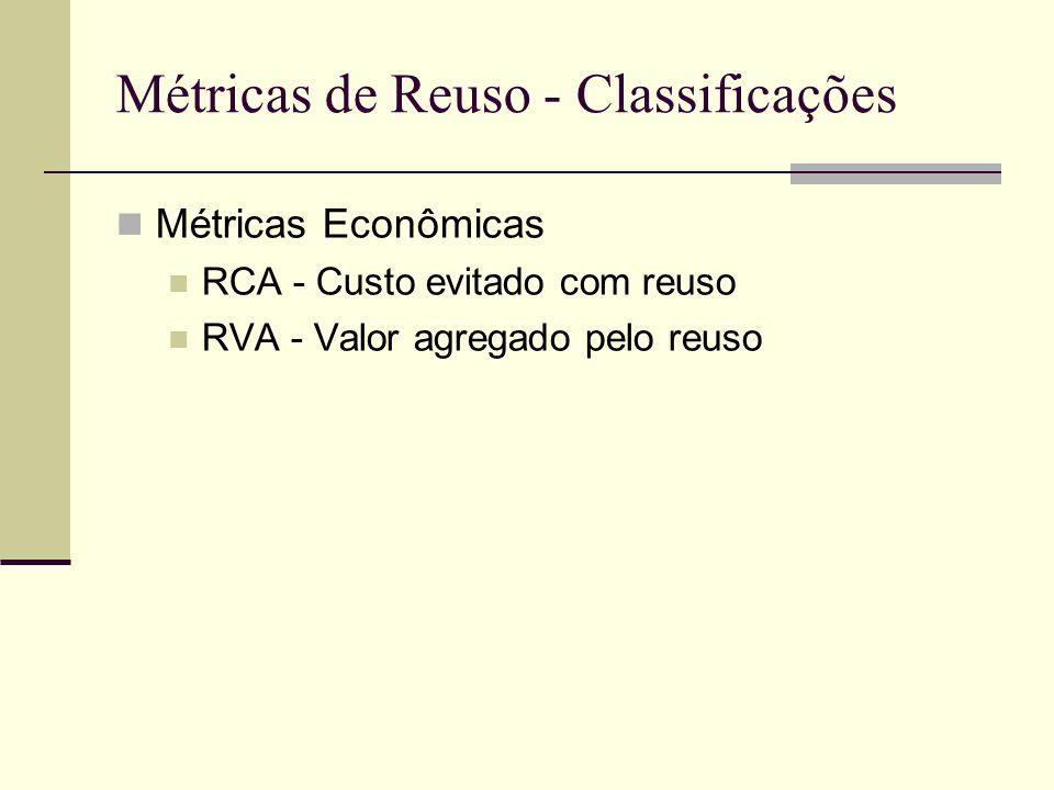 Métricas de Reuso - Classificações Métricas Econômicas RCA - Custo evitado com reuso RVA - Valor agregado pelo reuso