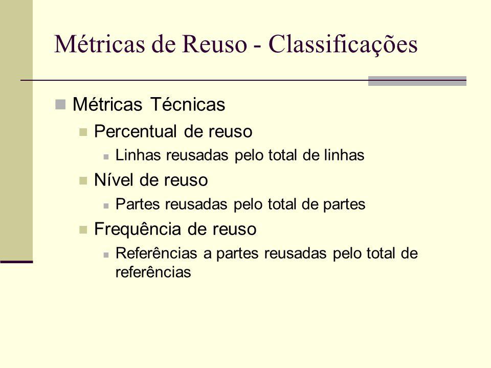 Métricas de Reuso - Classificações Métricas Técnicas Percentual de reuso Linhas reusadas pelo total de linhas Nível de reuso Partes reusadas pelo total de partes Frequência de reuso Referências a partes reusadas pelo total de referências