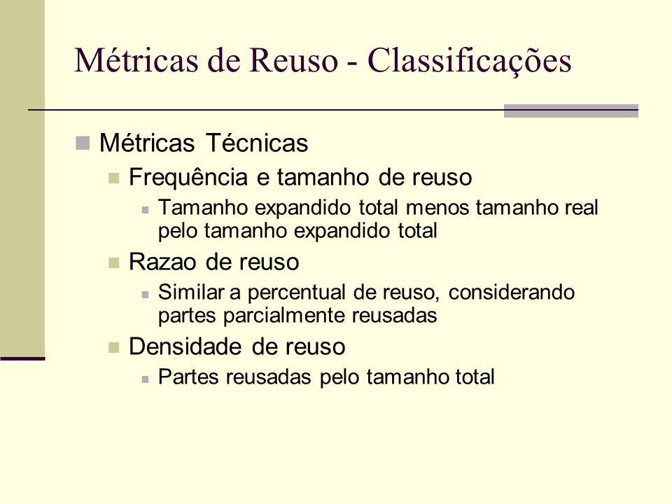 Métricas de Reuso - Classificações Métricas Técnicas Frequência e tamanho de reuso Tamanho expandido total menos tamanho real pelo tamanho expandido total Razao de reuso Similar a percentual de reuso, considerando partes parcialmente reusadas Densidade de reuso Partes reusadas pelo tamanho total
