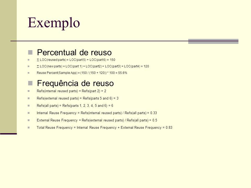 Exemplo Percentual de reuso  LOC(reused parts) = LOC(part 5) + LOC(part 6) = 150  LOC(new parts) = LOC(part 1) + LOC(part2) + LOC(part3) + LOC(part4) = 120 Reuse Percent(Sample App) = (150 / (150 + 120)) * 100 = 55.6% Frequência de reuso Refs(internal reused parts) = Refs(part 2) = 2 Refs(external reused parts) = Refs(parts 5 and 6) = 3 Refs(all parts) = Refs(parts 1, 2, 3, 4, 5 and 6) = 6 Internal Reuse Frequency = Refs(internal reused parts) / Refs(all parts) = 0.33 External Reuse Frequency = Refs(external reused parts) / Refs(all parts) = 0.5 Total Reuse Frequency = Internal Reuse Frequency + External Reuse Frequency = 0.83