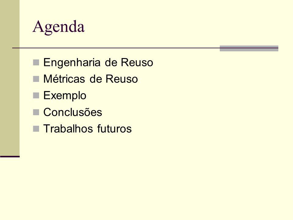 Agenda Engenharia de Reuso Métricas de Reuso Exemplo Conclusões Trabalhos futuros
